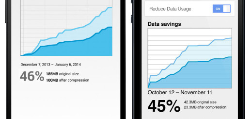 Google Chrome for Android and iPhone data compressio