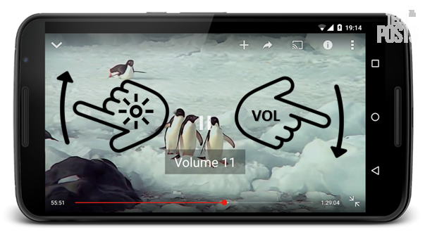 How to Enable Gesture Controls in YouTube to adjust Volume and Brightness 1