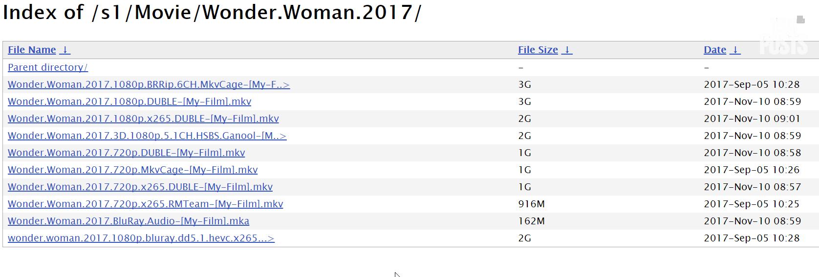 Index of _s1_Movie_Wonder.Woman.2017_